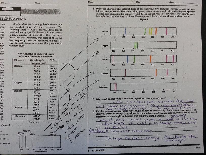 handout 11 hw Wagner, adam: mathematics mr wagner - main page math 422 review of polar curves hw hw #70 handout s p687 #7,11,15,22,27 homework handout - curvilinear motion.